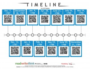1st_US_States_-ReadWriteThink_Timeline_Page_1