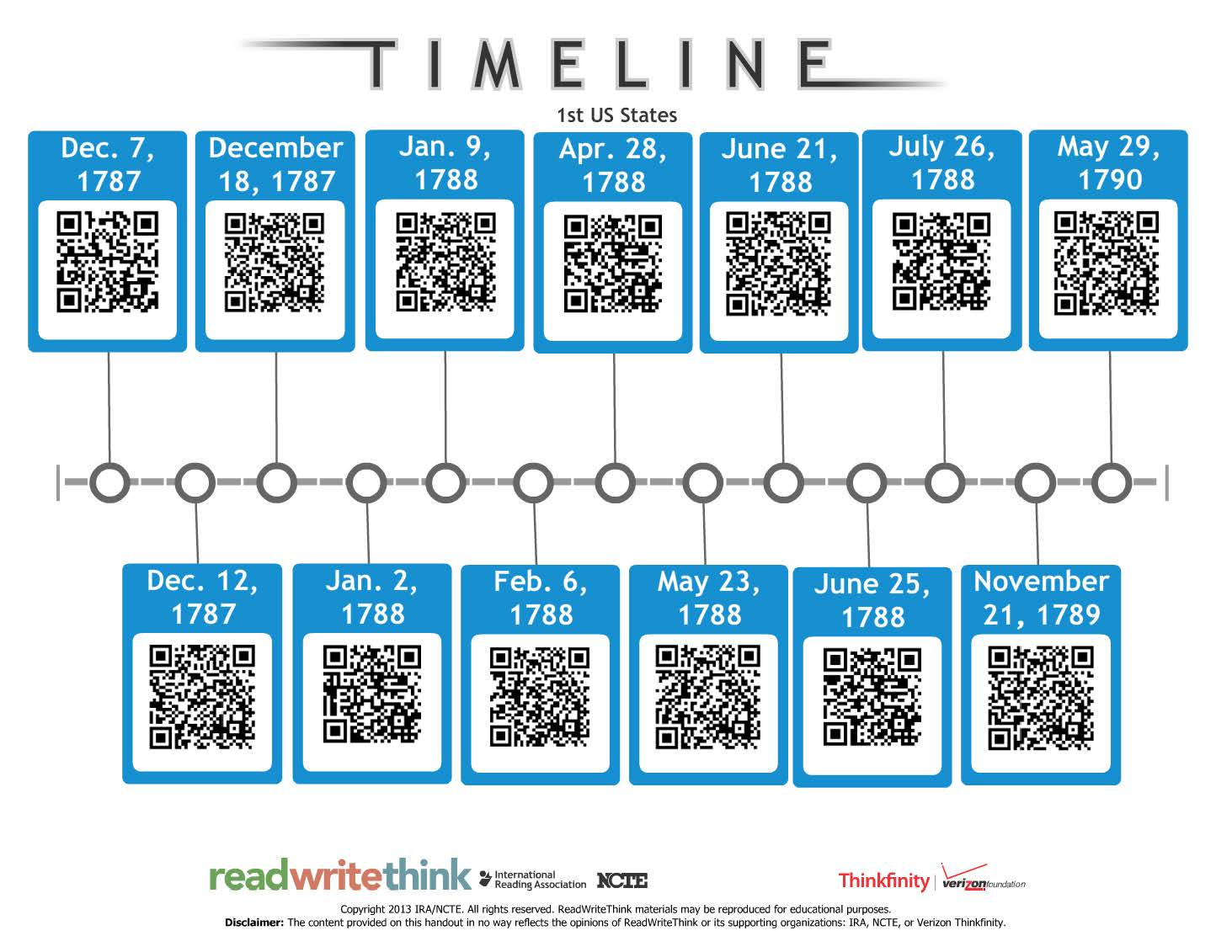 read write think timeline